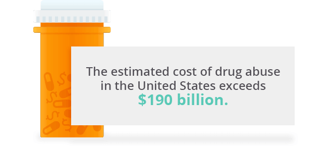The estimated cost of drug abuse in the united states exceeds nearly $190 billion graphic