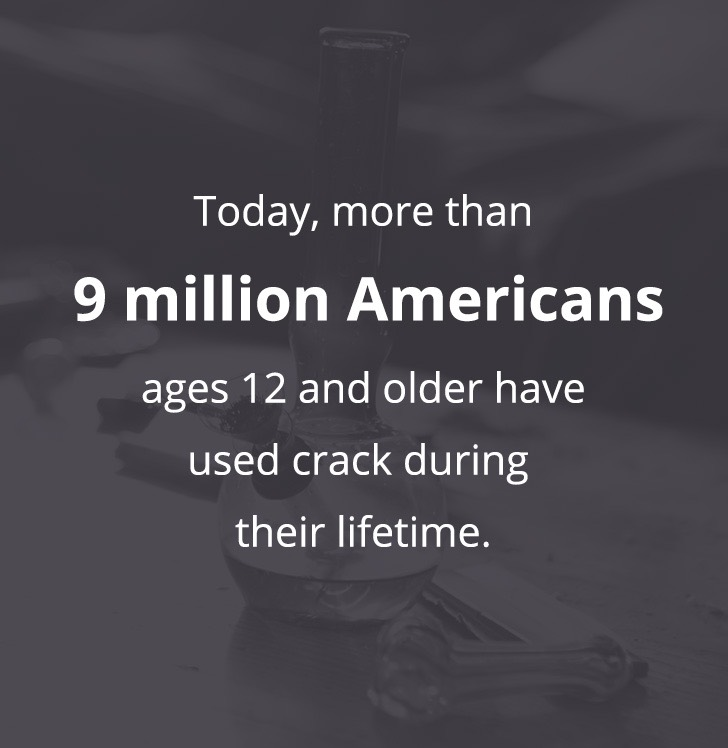 Crack Addiction | Signs & Symptoms of Crack Cocaine Use