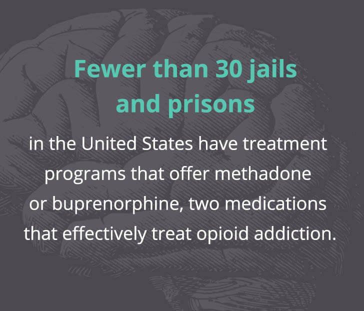 Stat - Fewer than 30 jails and prisons in the United States have treatment programs that offer methadone of buprenorphine, two medications that effectively treat opioid addiction.