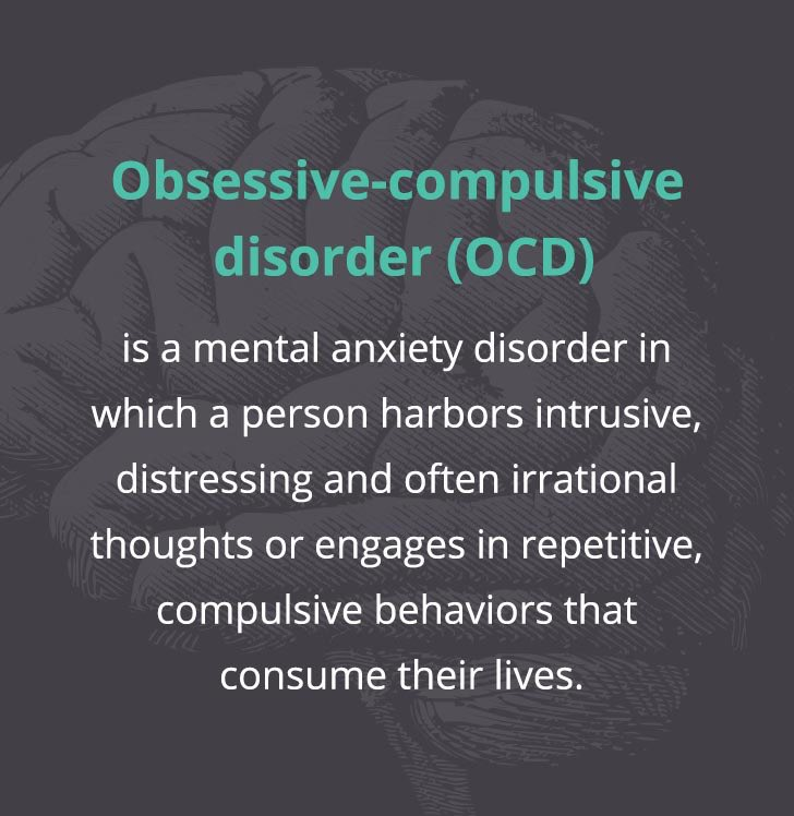 Definition of obsessive-compulsive disorder (OCD).