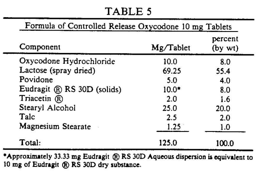 1992 Formula for controlled-release oxycodone