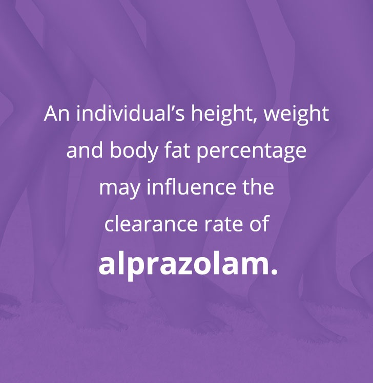 An individual's height, weight and body fat percentage may influence the clearance rate of alprazolam.